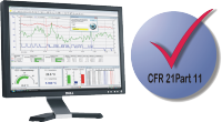 Example: Validation for CFR 21 Part 11 of the FDA
